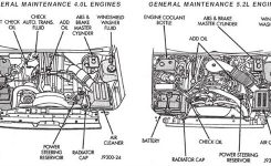 Solved: 1995 Jeep Grand Cherokee 5.2L Cannot Locate – Fixya for 2005 Jeep Grand Cherokee Engine Diagram