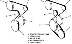 Solved: Belt Routing 1997 2.2L Chevy Cavalier – Fixya for 2004 Chevy Cavalier Engine Diagram