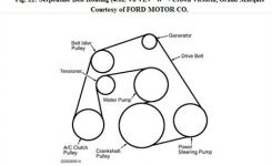 Solved: Drive Belt Diagram 4.6Liter Lincoln – Fixya pertaining to 1998 Lincoln Town Car Engine Diagram