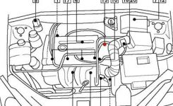 Solved: I Need Ignition Coil Diagram Ford Focus 2000 Lx – Fixya regarding 2005 Ford Focus Engine Diagram
