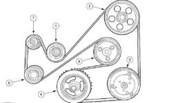Solved: Need A Diagram Of 2003 Ford Focus Surpentine Belt – Fixya within 2002 Ford Focus Engine Diagram