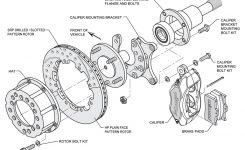 Southwest Speed – Manufacturing, Warehousing, And Distributing with Diagram Of Car Wheel Parts