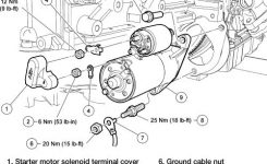 Starter Diagram | Ford F150 1997 – 2003 | Pinterest | Ford with regard to 1999 Ford Expedition Engine Diagram