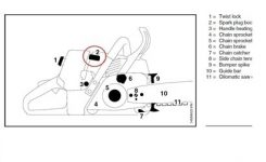 Stihl 026 Parts Diagram | Wiring Diagram And Fuse Box Diagram within Stihl Chainsaw 026 Parts Diagram