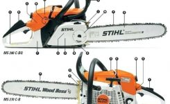 Stihl Ms 280 Parts Diagram Chainsaw Well Portrayal Therefore – Dzmm intended for Stihl Ms 270 C Parts Diagram