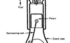 Technical Documents – Documentos Técnicos: The Four Stroke Engine regarding Diagram Of A Four Stroke Engine