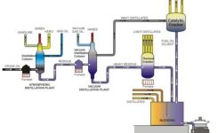 The Fuel System inside Diesel Engine Fuel System Diagram