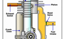 The Two Stroke Diesel Cycle | Blackhatmarine intended for Two Stroke Diesel Engine Diagram