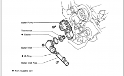 Thermostat Location 93 V6 Camry – Toyota Nation Forum : Toyota Car with regard to 1993 Toyota Camry Engine Diagram