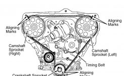 Timing Belt Nissan Xterra: 2004 Nissan Xterra 3.3Liter, I Need To with regard to 2000 Nissan Xterra Engine Diagram