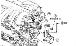Top 10 2004 Lincoln Ls Repair Questions, Solutions And Tips – Fixya intended for 2000 Lincoln Ls Engine Diagram