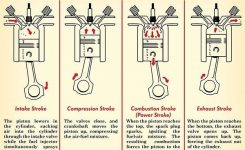 Top 25+ Best Four Stroke Engine Ideas On Pinterest | Engine with regard to 4 Stroke Engine Cycle Diagram