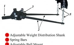 Trailer Hitch Parts Names Hitch Wiring Harness Adapter Free inside Weight Distribution Hitch Parts Diagram