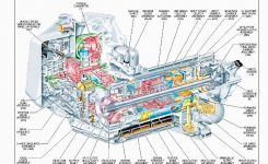 Transmission Diagram? regarding 2004 Pontiac Grand Prix Parts Diagram