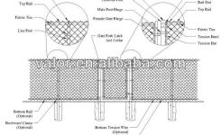 Tree Guards Used Chain Link Fence Gates – Buy Used Chain Link with Chain Link Fence Parts Diagram