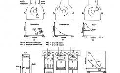 Two Stroke Engine with regard to Two Stroke Diesel Engine Diagram