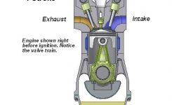 Two Stroke Vs. Four Stroke Motorcycle Engines – Autoevolution in 4 Stroke Dirt Bike Engine Diagram