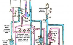 Using A Tankless Water Heater For Space Heat inside Gas Hot Water Heater Parts Diagram