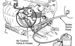Vacuum Hose Diagrams – 1994-2000 Fwd Turbos throughout 2000 Volvo S80 Engine Diagram