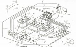 Vintagegolfcartparts – pertaining to Club Car Ds Parts Diagram