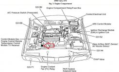 Volvo Engine Diagrams Volvo C Engine Diagram Wiring Diagrams with regard to 2000 Volvo S80 Engine Diagram