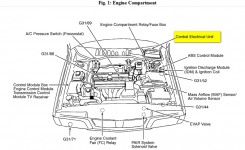Volvo Engine Diagrams Volvo Evc Wiring Diagram Volvo Wiring for 2000 Volvo S80 Engine Diagram