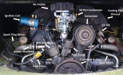 Vw Engine 101 – I Bought A Bus with School Bus Engine Compartment Diagram