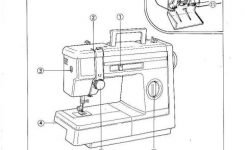 Vx808 Sewing Machine Instruction Manual intended for Brother Sewing Machine Parts Diagram