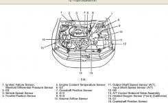 Were Is The Camshaft Position Sensor Located In A Mitsubishi with regard to 2000 Mitsubishi Galant Engine Diagram