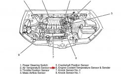 Where Is Coolant Temp. Sensor 2002 Hyundai Santa Fe 2.7? in Hyundai Santa Fe Engine Diagram