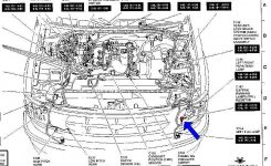 Where Is The Horn Located Inside My 1998 Ford Explorer? | Ford throughout 1998 Ford Explorer Engine Diagram