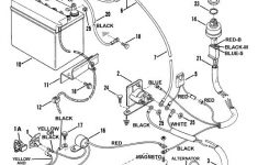 White Riding Mower Wiring Diagram | Tractor Parts Diagram And regarding Snapper Push Mower Parts Diagram