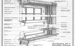 Window Parts Diagram | Wiring Diagram And Fuse Box Diagram within Single Hung Window Parts Diagram