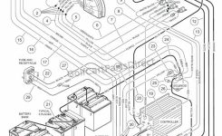 electric club car golf cart wiring diagram for lights pdf with Jet Band Saw Wiring Diagram on dotone in addition Basic Wiring Diagram For 1990 Electric Ezgo 36 Volt With in addition Gallery further 86 Club Car Forward Reverse Wiring Diagram also Melex 512g Golf Cart Wiring Diagram For Gas.