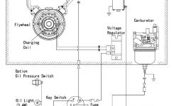 Wiring Diagram For Kill Switch On Lawn Mower – Readingrat for Small Engine Ignition Switch Wiring Diagram