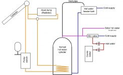 Wiring Diagram For Rheem Hot Water Heater – The Wiring Diagram for Electric Hot Water Heater Parts Diagram
