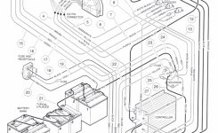 wiring diagrams for club car golf cart the wiring diagram throughout club car golf cart parts diagram 34p5s8einsh8jqpm3vgyyy 2005 toyota tacoma parts diagram wiring diagram and fuse box 2005 toyota tacoma fuse box diagram at n-0.co