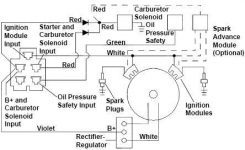 Wiring Help | Lawnsite throughout Kohler Engine Ignition Wiring Diagram