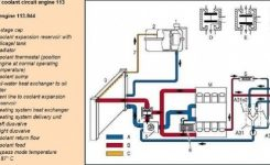 Wis 20.00 General – W220 S-Class Encyclopedia for Diagram Of Cooling System For Engine