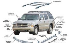 Z71Tahoe-Suburban > Z71 Tahoe Parts List with 2003 Chevy Tahoe Parts Diagram
